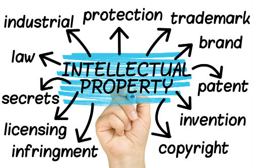 Intellectual Property Investigation Singapore